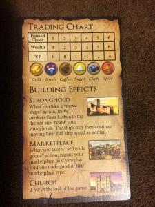 STI.Cheat Card (Side 1)